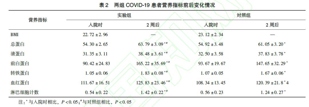 小分子肽与新冠肺炎2.png