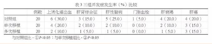 干细胞治疗肝硬化花费.png